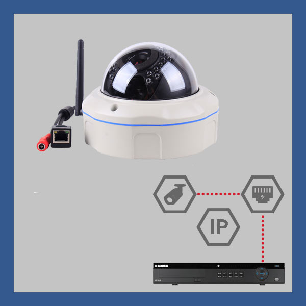 ipins - آموزش نصب دوربین مدار بسته تحت شبکه