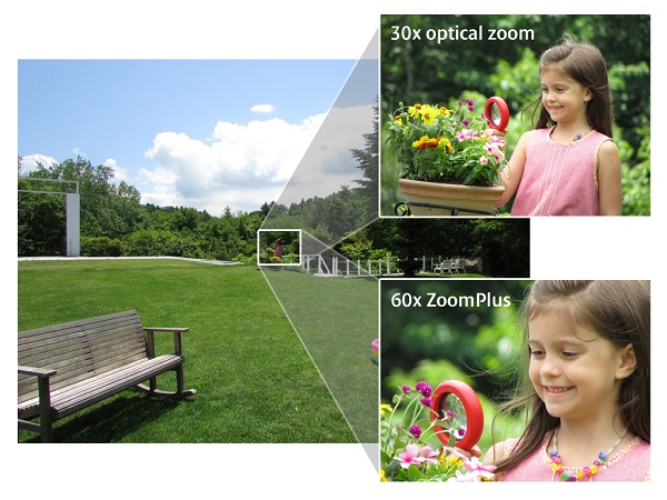 optical zoom